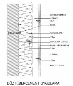 fibercementuygulama detayı